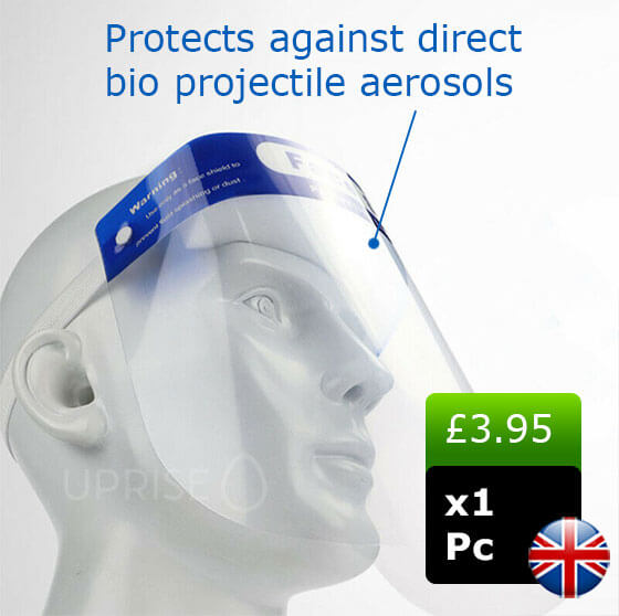 Face shield protects against direct bio projectile aerosols