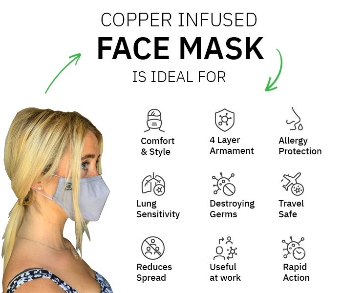 Copper Infused Face Mask Benefits