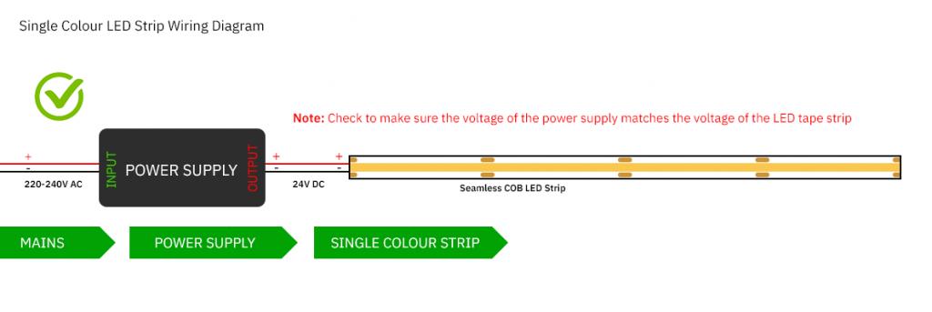 Single Colour LED Tape Light Wiring