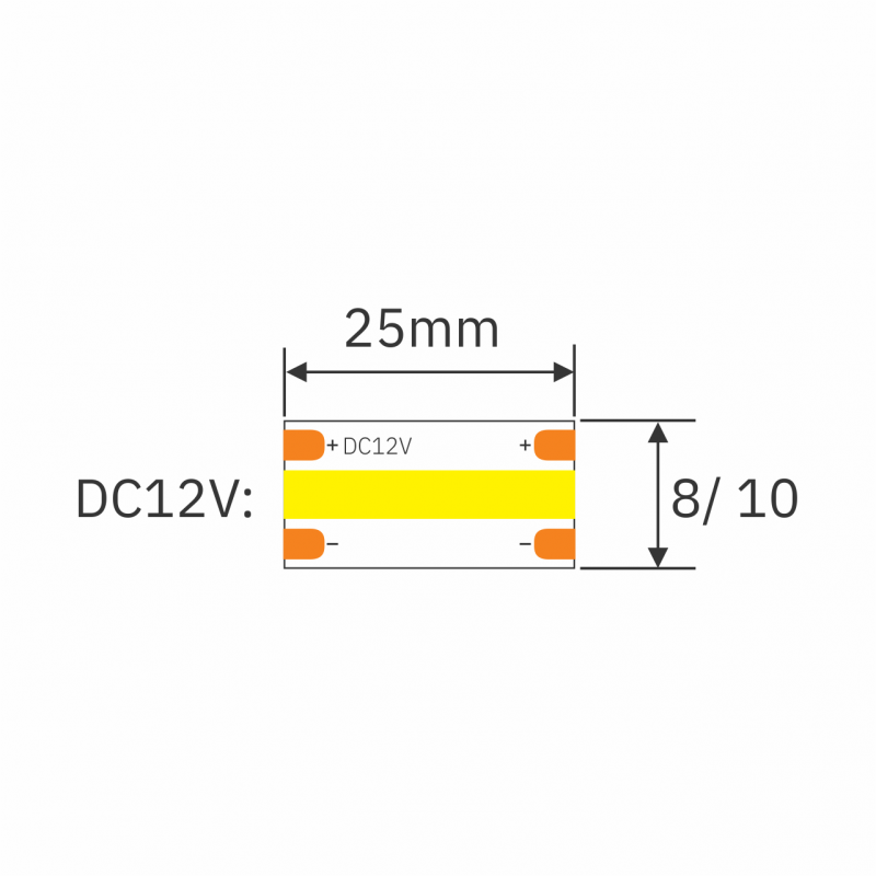 main product dimensions for 12v 8mm-10mm seamless cob led tape 5w pro 1280px