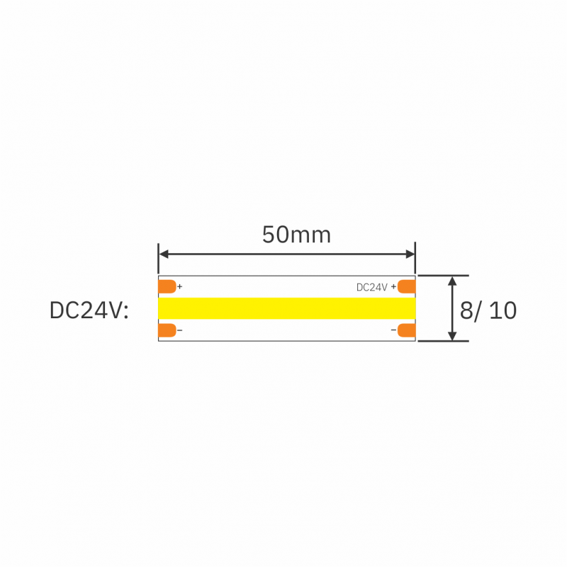 main product dimensions for 24v 8mm-10mm seamless cob led tape 5w pro 1280px