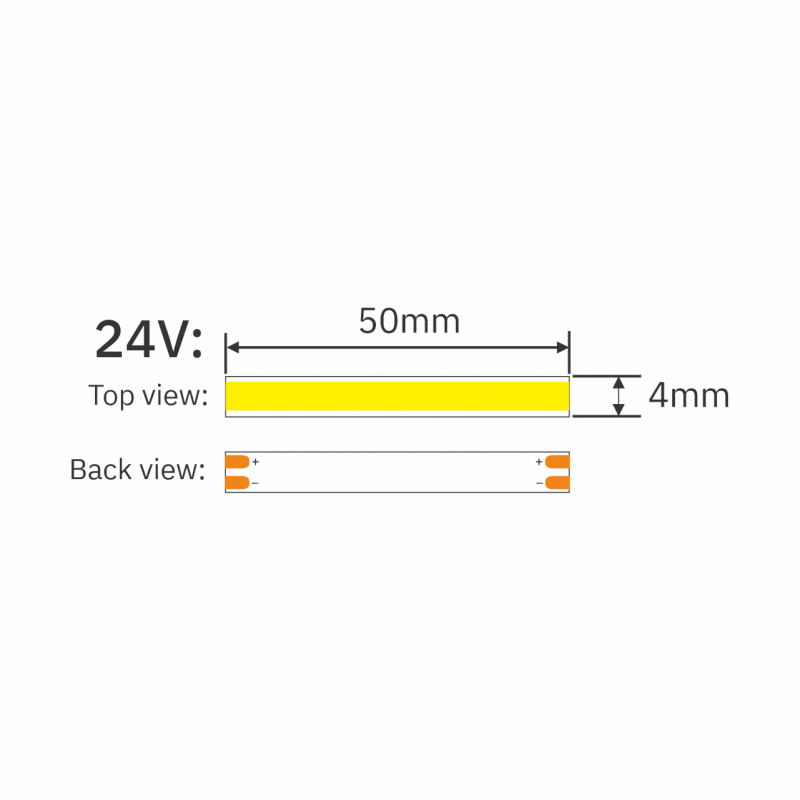 main product dimensions for 12v 4mm seamless cob led tape 5w pro 24V 1280px