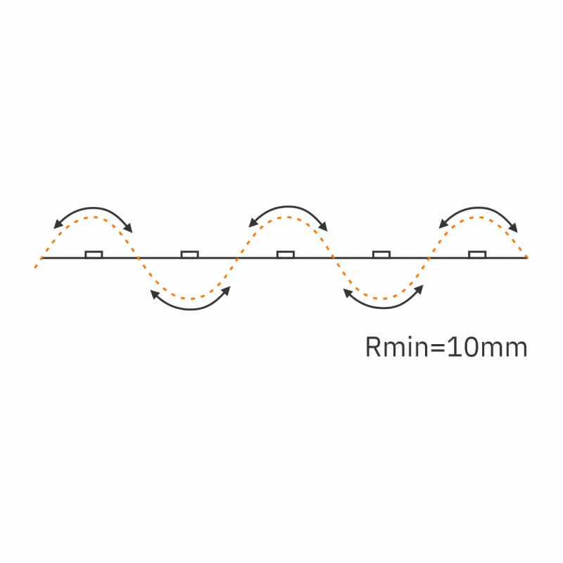 Rmin product icon for 4mm seamless cob led tape 5w pro 24V 1280px