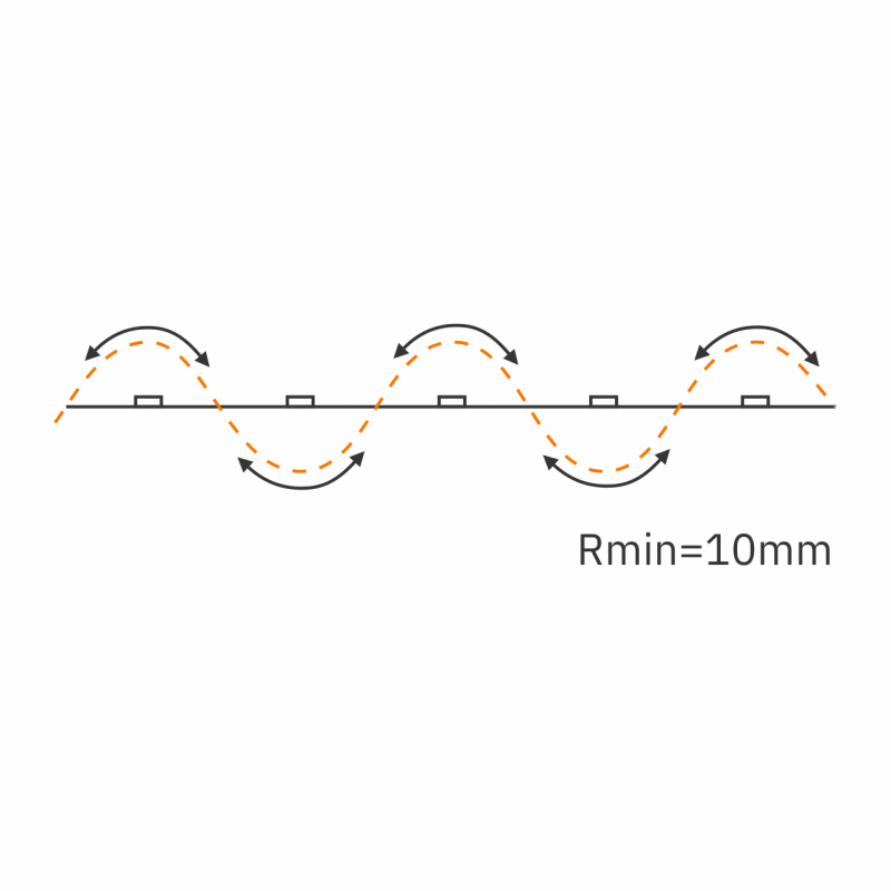 Rmin product icon for 8-10mm seamless cob led tape pro 12V 1280px